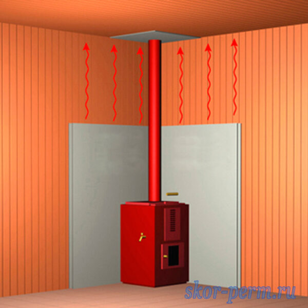 Фиброцементная огнестойкая панель Фламма